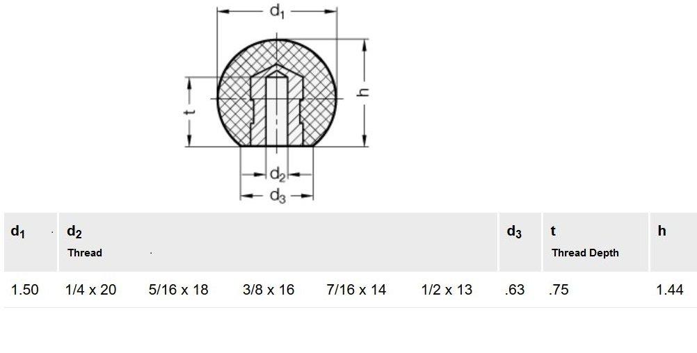 J.W. Winco DG105 WD595 Plastic Ball Knob, 5/16-18'' Brass Insert, 1 1/2'' Diameter
