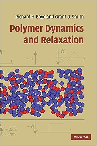 Polymer dynamics under confinement