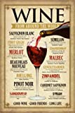 Wine From Around the World Poster (24, x, 36, inches)