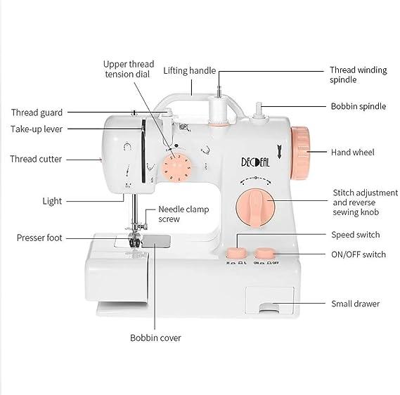 FFRJ Mini Máquinas De Coser Portátiles para El Hogar Herramientas ...
