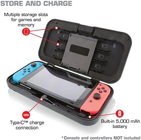 Nyko Power Shell Case for Nintendo Switch [Importación inglesa]: Amazon.es: Videojuegos