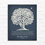 Personalized-in-Memory-of-Plaque-Sympathy-Gift-The-Weight-of-a-Heart-Poem-for-Lost-Loved-One-Gift-of-Condolence-Funeral-Gift-Oak-Tree-Poem-Tree-of-Life-8×10-Unframed-Custom-Paper-Art-Print