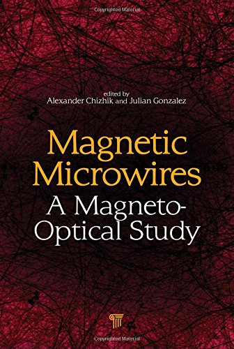 Magnetic Microwires: A Magneto-Optical Study