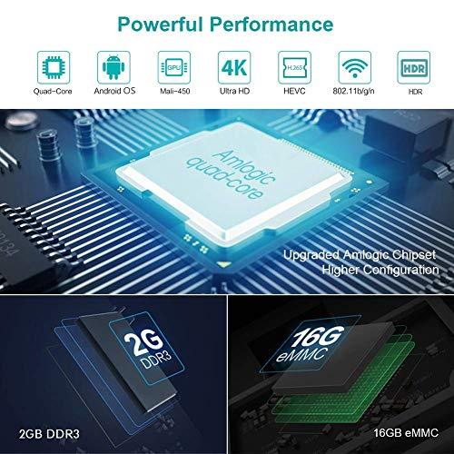 Android TV Box,Android 7.1 TV Box TX3 Mini 2GB/16GB Amlogic S905W Quad core 64 Bits WiFi Smart 4K TV Box by pendoo (Image #4)