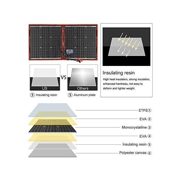 51KT vgpyL Dokio 80 Watt Solartasche Faltbares Mobiles Solar-Panel Mit Effektivsten Monokristallinen Zellen,Solar-Laderegler(2 Usb…