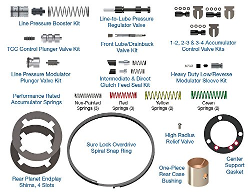 Ford 4R100 Transmission Sonnax Sure Cure Shift Repair Kit HP-4R100-01 Heavy Duty