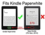 HAOCOO Ultra Slim Leather Smart Case Cover Build in Magnetic [Auto Sleep/Wake] Function for All-New Amazon Kindle Paperwhite (All-New 300 PPI Versions with 6 Display and Built-in Light) (Aqua)