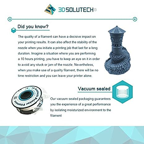 Real Purple 3D Solutech Masterspool Filament