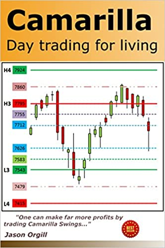 Internet Books Pdf Free Download Camarilla Day Trading For Living