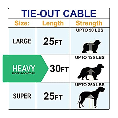 BV Pet Reflective Tie-Out Cable for Heavy dogs up to 125 Pound, 30-Feet