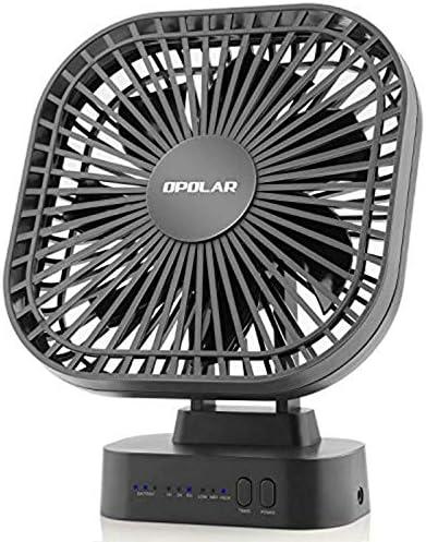 Victoire Forte - Ventilador a pilas recargable, 5200 MA, ventilador de batería: Amazon.es: Hogar