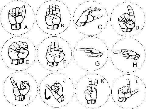 Set of 26 American SIGN LANGUAGE ALPHABET 1.25