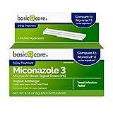 Basic Care Miconazole Miconazole Nitrate
