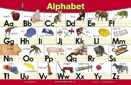 Amazon.com: Alphabet Placemat By Brainymats: Home & Kitchen