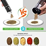 VIVOSUN Electric Dry Herb Spice Grinder-Heavy Duty