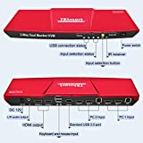 TESmart Dual HDMI 4x2 Dual Monitor KVM Switch 2