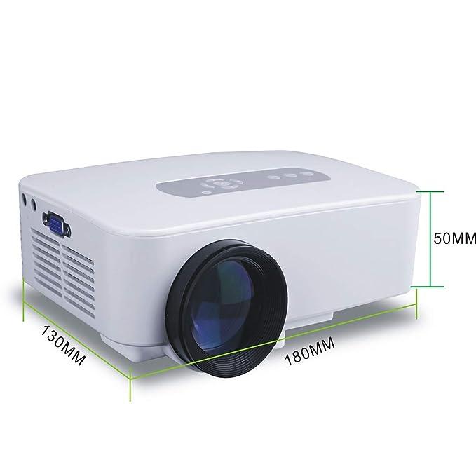 Homyl Mini Proyector Led/Voltaje de Entrada: 12V-2.5A / 5V ...