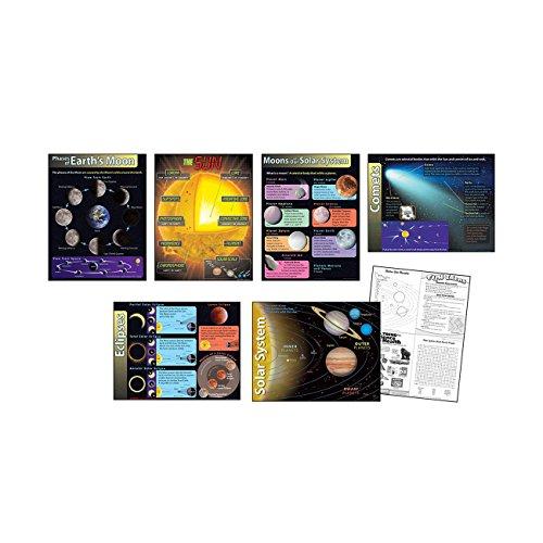 Trend Enterprises Solar System 6-Chart Combo Pack (T-38944)