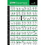 Gym Equipment Exercise Poster for Home or Fitness