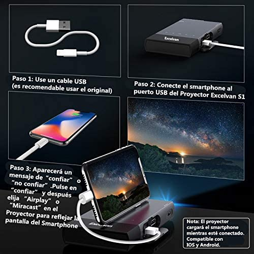 Mini Proyector Excelvan S1 DLP Proyector Portátil LED con HDMI ...
