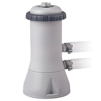 Intex 28638 - Depuradora de cartucho tipo A 3.778 litros/hora