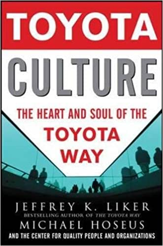 Image result for lean culture the toyota way image