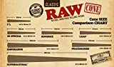 RAW Pre-Rolled Cone 1400 Pack