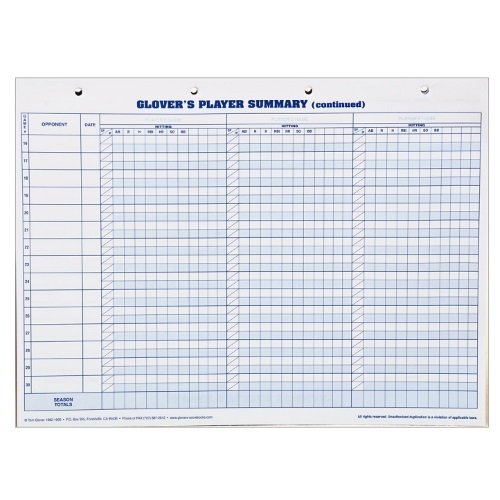 Glovers Scorebooks Baseball/Softball Scoring and Stats Sheets (30 Games) Glovers Scorebook