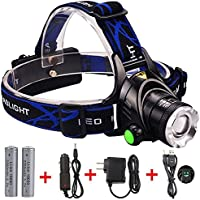 Pandawill Cree Zoomable Rechargeable Headlamp (1800 Lumens)