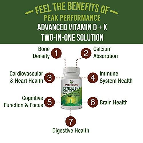 ADVANCED Vitamin D 5000 IU + ALL 3 Types Of Vitamin K By Peak Performance. Vitamin D3 and Vitamin K2 MK-7 (MK7) K2 MK4 K1 Supplement! 60 Small & Easy to Swallow Vegetable Capsules / Pills (5000 IU) by Peak Performance Coffee (Image #3)