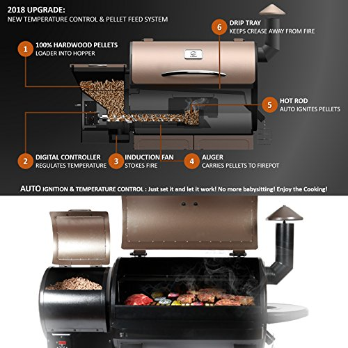 Buy affordable grill