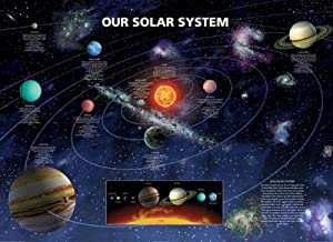 Amazon.com: Our Solar System Poster Art Print (Planet Information ...