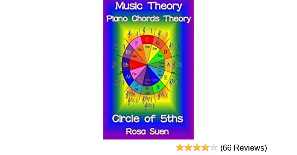 Music Theory Piano Chords Theory Circle Of 5ths Learn Piano
