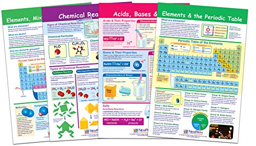 Elements, Mixtures and Compounds Bulletin Board Chart Set (Pack of ()