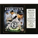 MLB Derek Jeter York Yankees Career Stat Plaque, Brown, 12 x 15-Inch