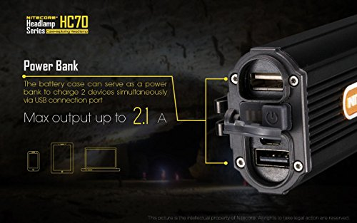 Combo: Nitecore HC70 Rechargeable 1000 Lumen Headlamp w/2x NL189 3400mAh Batteries, SC2 Charger +Free Eco-Sensa Battery Case by Nitecore (Image #5)