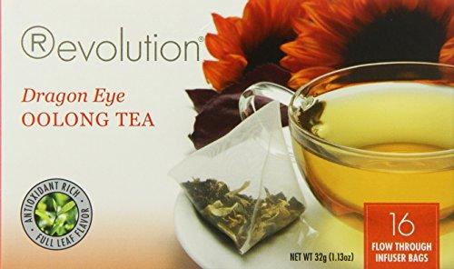 Eye Bags Tea - 4