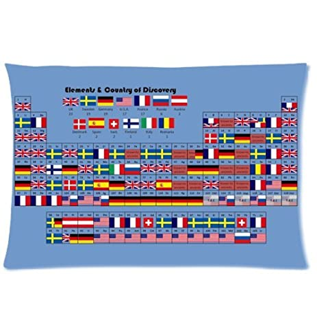 Amazon Periodic Table Of Chemical Elements Throw Pillow Case