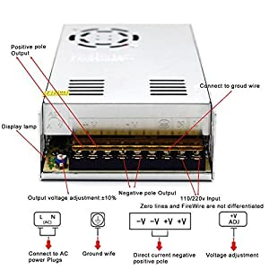 EAGWELL 24V 15A 360W DC Universal Regulated Switching Power Supply Driver for LED Lights ,3D Printer , CCTV ,Radio ,Computer Project from Eagwell
