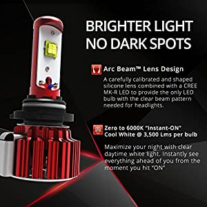OPT7 Fluxbeam H7 LED Fog Light Bulbs w/ 7,000Lms - 6000K Cool White 60w 6K CREE - 2 Yr Warranty