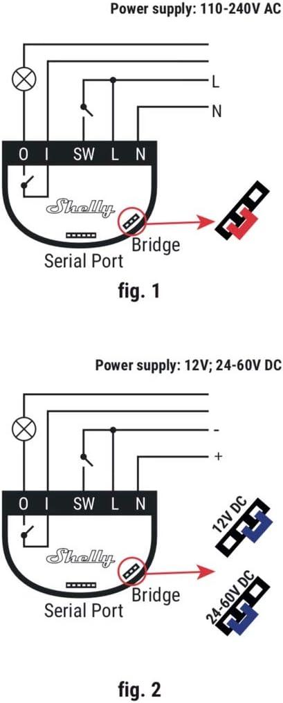 1 prise de courant compatible Shelly HomeKit