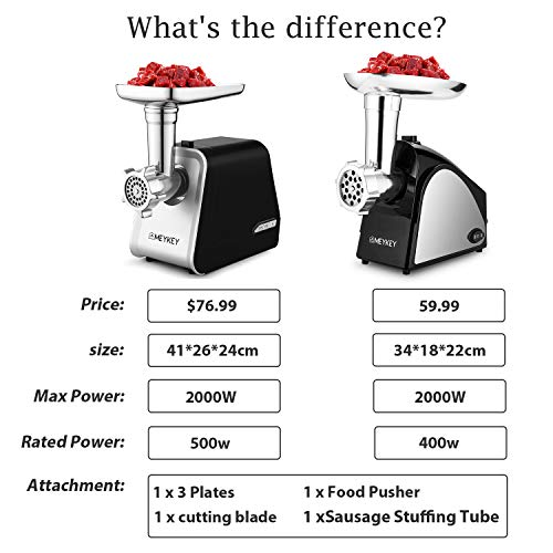 Buy cheap meat grinder