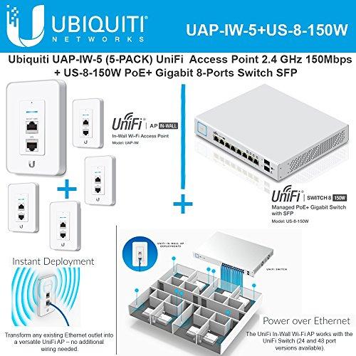 Ubiquiti UAP-IW-5 (5-PACK) UniFi + US-8-150W PoE+ Gigabit 8-Ports Switch SFP by Ubiquiti Networks
