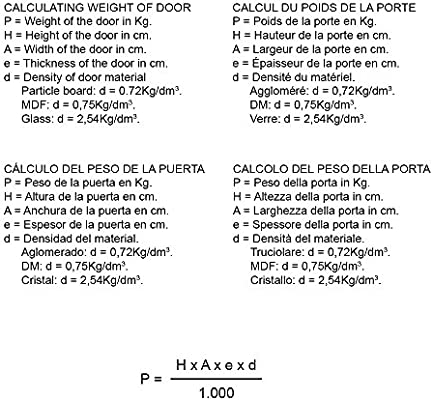 10 Unidades Gris Paint Aluminium Emuca 1274025 Kits pist/ón amortiguador para puertas abatibles de mueble//cocina//ba/ño fuerza 6 kg, carrera//recorrido 80 mm