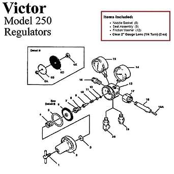 accessories · gas welding equipment