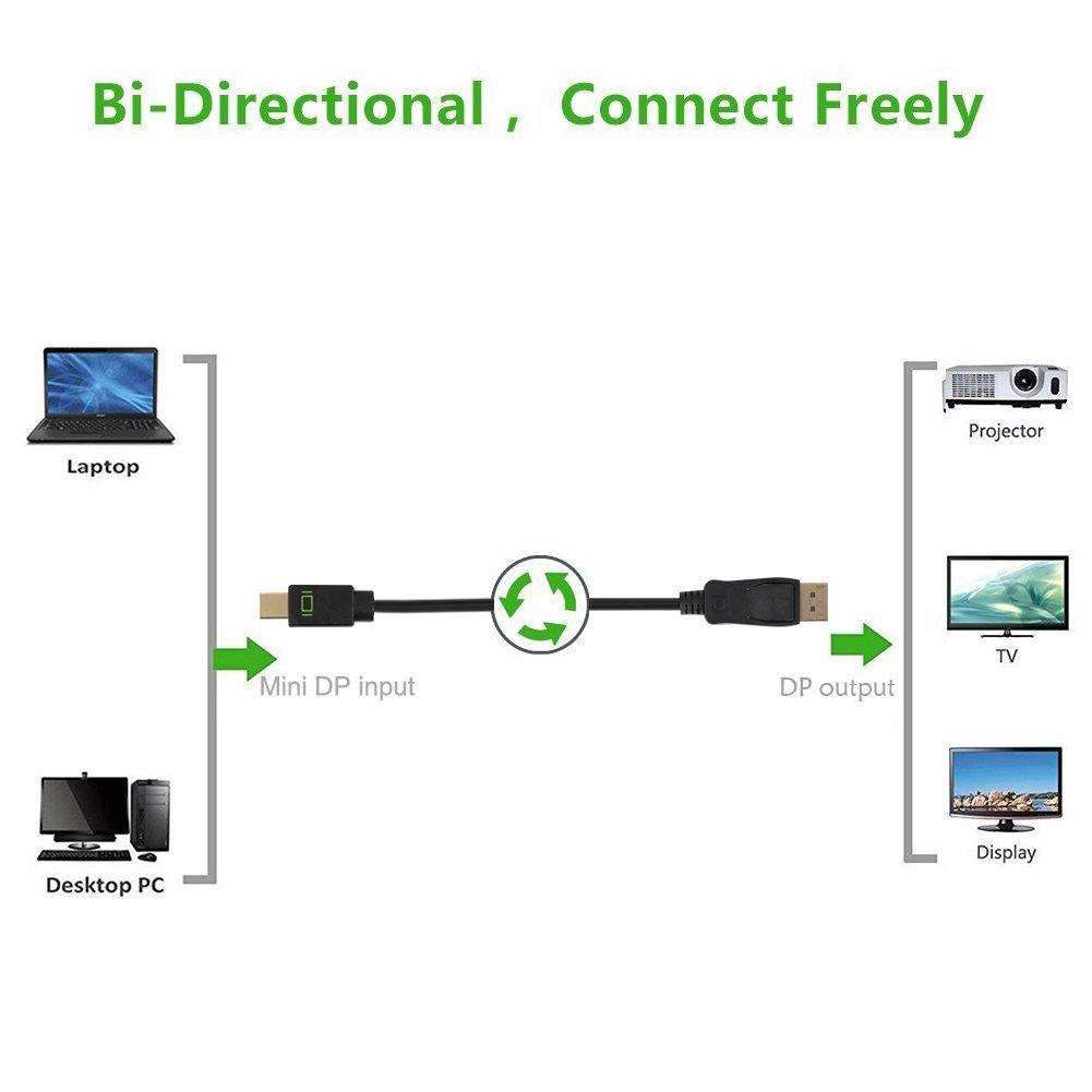 Acer Aspire V7-582P Intel Smart Connect Technology Driver Download