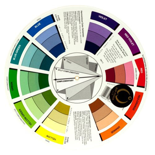 Hot Sale Biotouch Permanent Makeup Color Wheel Accessory Tools Chart