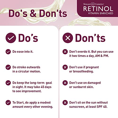 51KekFWH9 L - Retinol Anti-Aging Body Lotion - Corrective & Preventative Relief For Dry Skin With The Original Retinol - Luxurious Treatment Smooths Dry, Flaky Skin w/ Botanical Moisturizers & Vitamin A