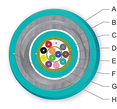 CORNING MIC® Tight-Buffered, Interlocking Armored Cable, Plenum, 12 F, 50 µm multimode (OM3) 1 X 800 FEET