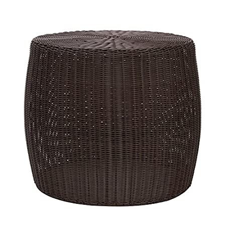 51Kevy8BiAL._SS450_ Wicker Ottomans and Rattan Ottomans